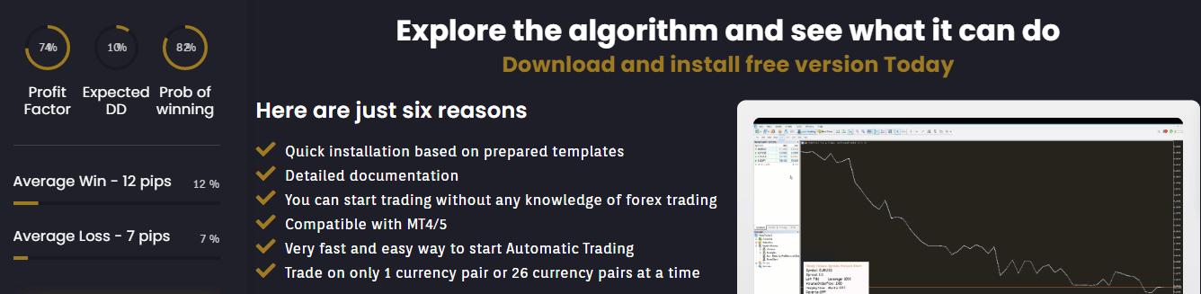 analiza site-ului de tranzacționare bitcoin